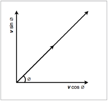 how to find scalars from vectors